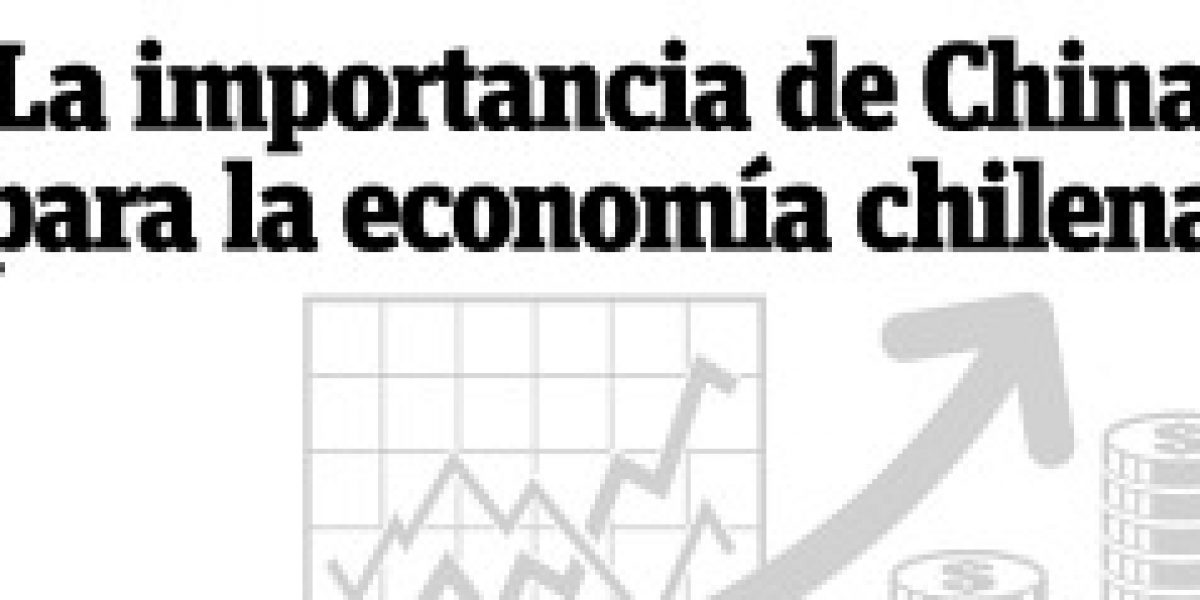 La importancia de China en la economía chilena