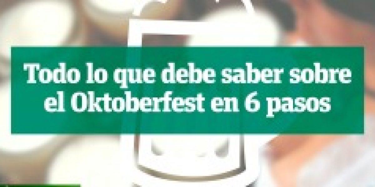 Lo que debe saber del Oktoberfest en 6 pasos