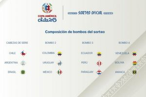 Los bombos para el sorteo. Foto:facebook.com/copaamerica. Imagen Por: