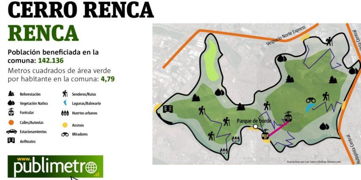 Infografía: Estos son los proyectos que postulan para parque metropolitano en la capital