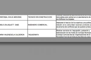 Foto:Captura de documentos públicos. Imagen Por:
