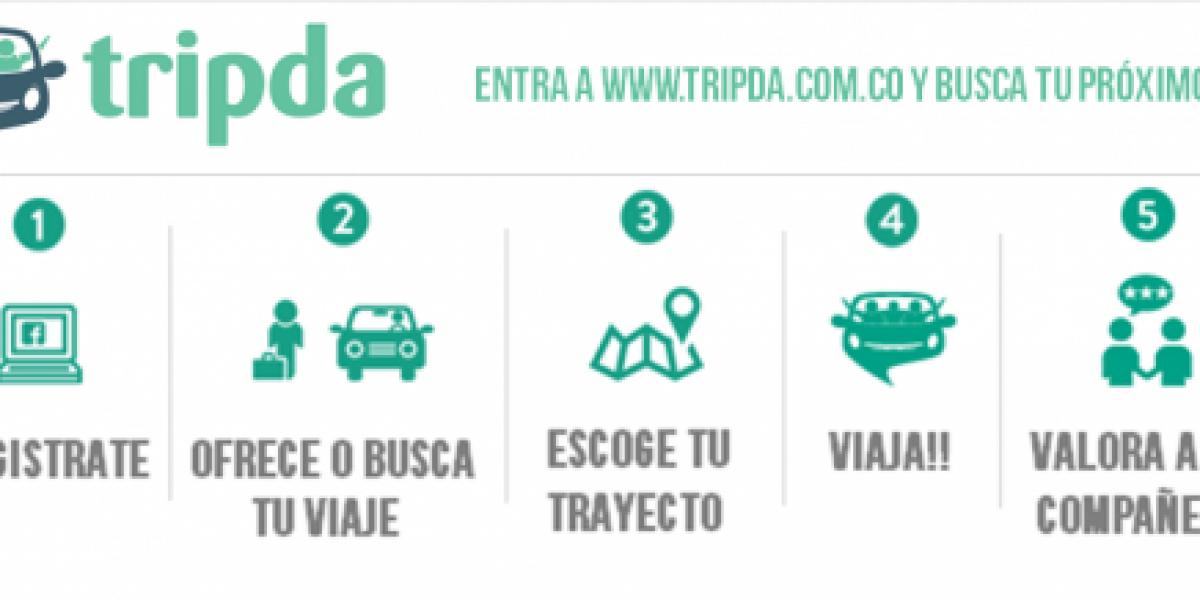 Tripda: nueva aplicación para el carpooling