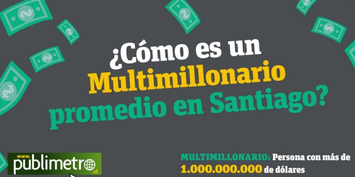 (Infografía) ¿Sabes cómo es un multimillonario promedio de Santiago?