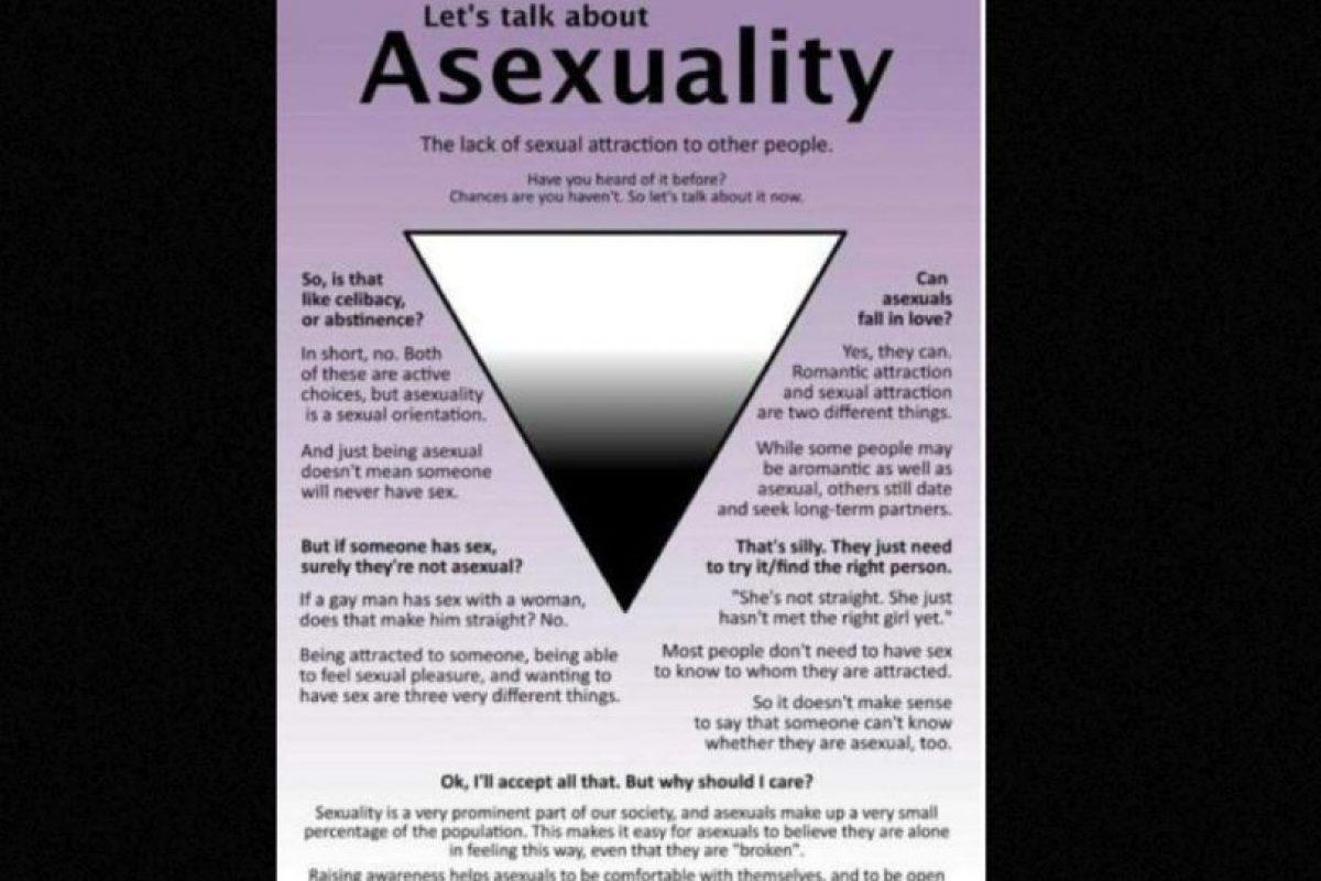 La asexualidad también se observa en el reino animal, según estudios hechos en 2004 con grupos de ovejas. Foto:Tumblr. Imagen Por: