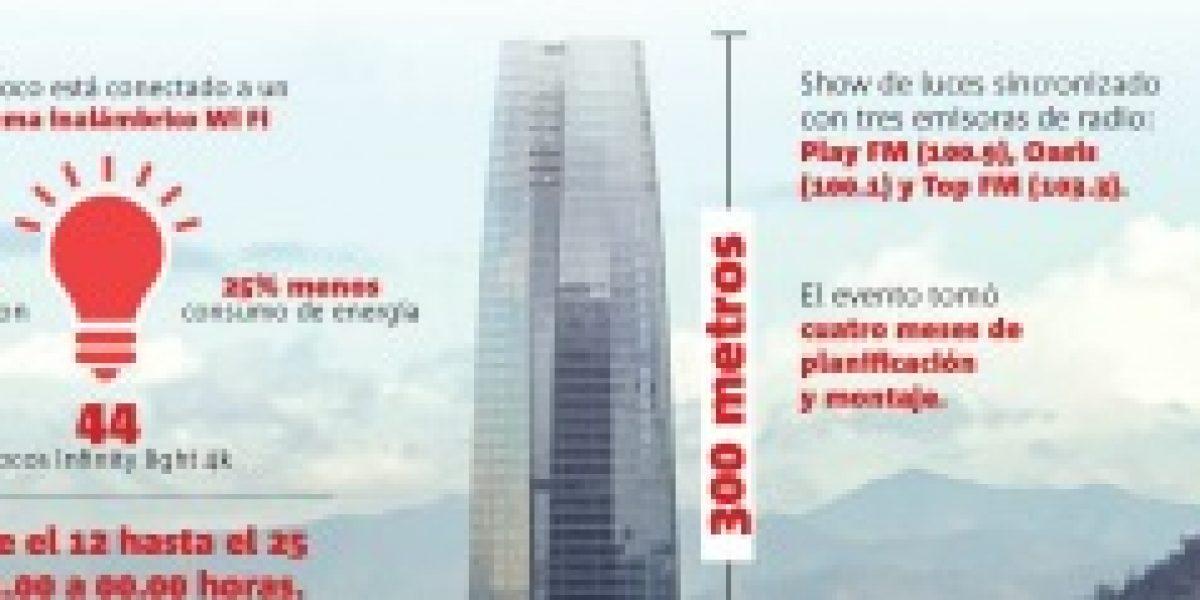 Edificio Costanera Center se convertirá en el árbol de Navidad más grande de Sudamérica
