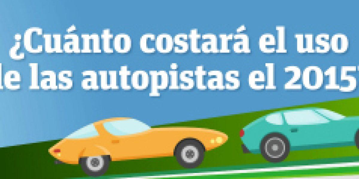 ¿Cuánto costará el uso de las autopistas en 2015?