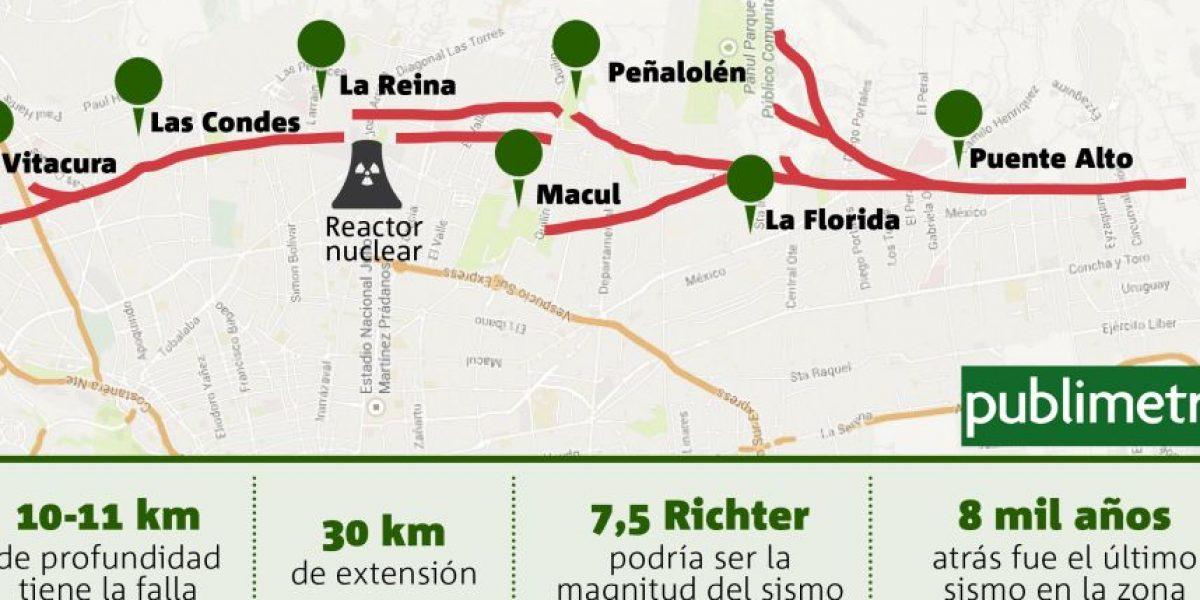 Los peligros detrás de un posible terremoto en Santiago sobre la falla de San Ramón