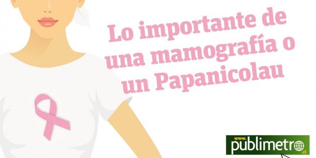 INFOGRAFÍA: ¡Ojo mujeres! Lo importante que debes saber sobre una mamografía o Papanicolau