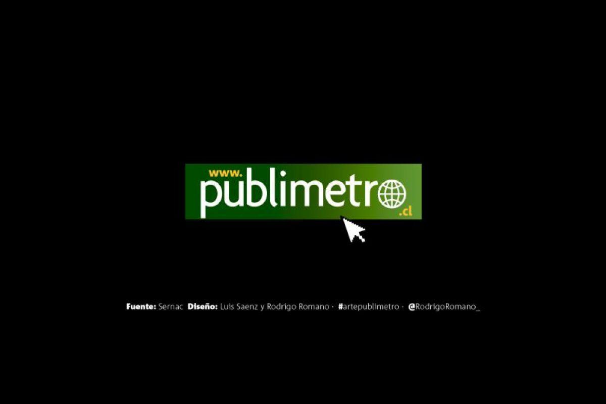 Foto:Diseño Publimetro / Luis Saenz & Rodrigo Romano. Imagen Por: