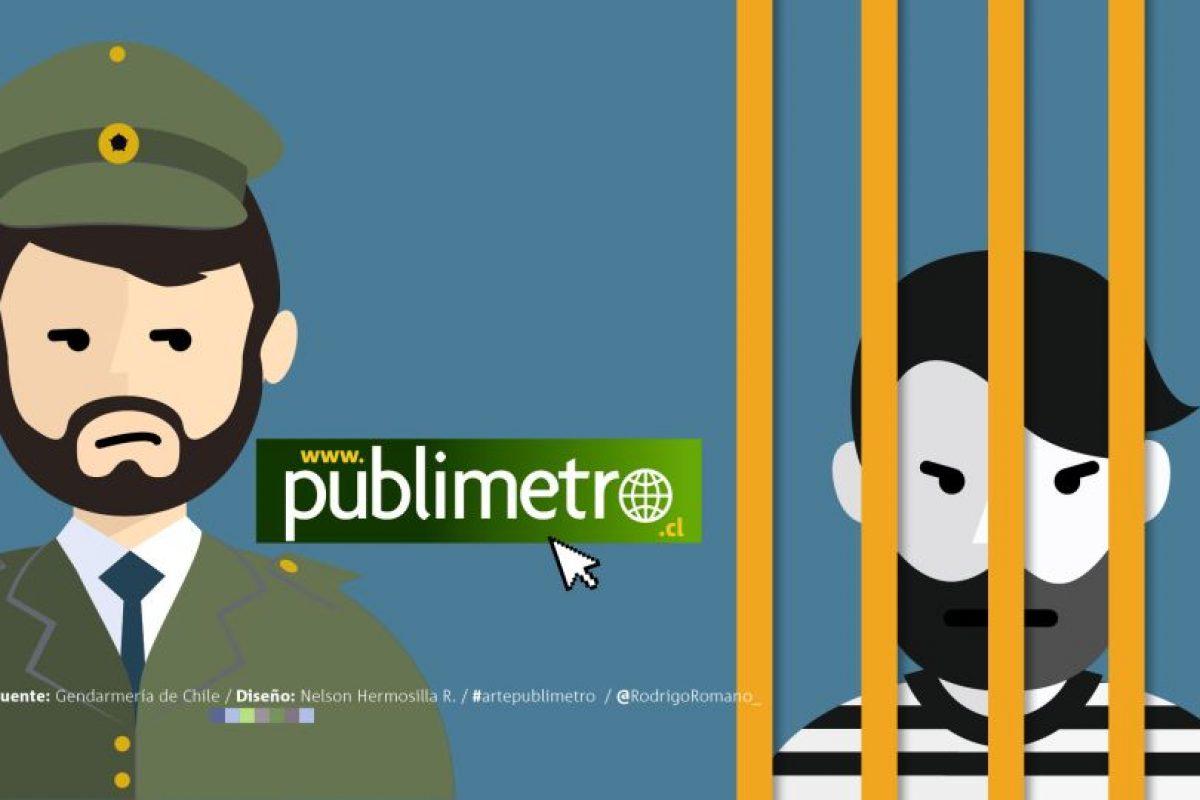 Foto:Arte Publimetro / Nelson Hermosilla. Imagen Por: