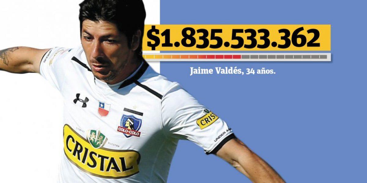 Danza de billetes: los jugadores chilenos más