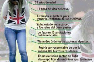 Antes estuvo condenada por hurto agravado. Estuvo en la cárcel. Tiene 28 años y 11 de vida delictiva. Foto:Policía Nacional de Colombia. Imagen Por:
