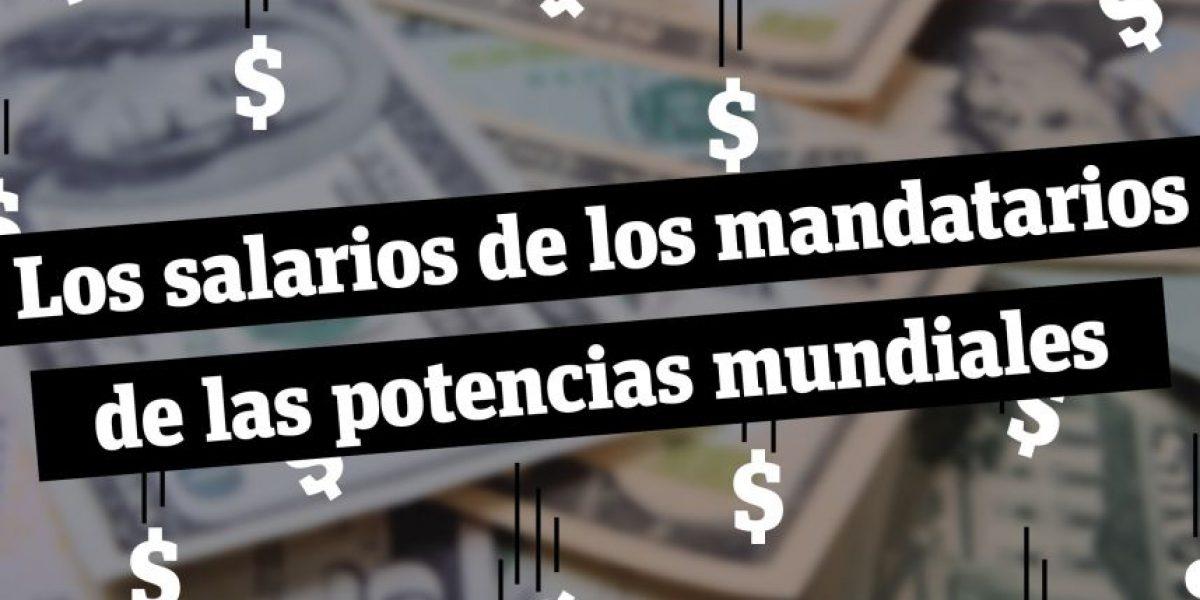 Infografía: Conoce los salarios de los mandatarios de las potencias mundiales