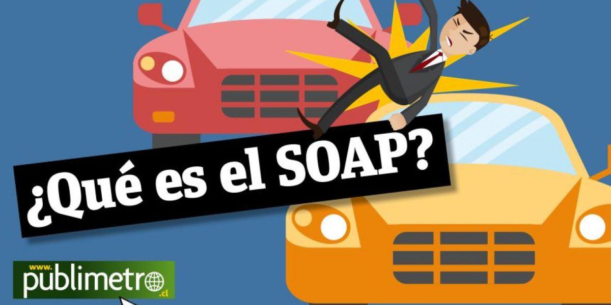 Infografía: ¿Qué es el SOAP?