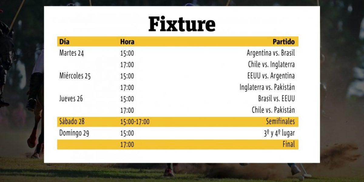 Chile sale a recuperar el título mundial de Polo en casa