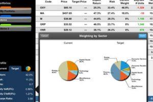 Alpha-Trader está pensada en los inversionistas debido a que proporciona información en tiempo real de acciones, cartera de retorno esperado, ganancias o pérdidas diarias y riesgo de los activos. Foto:WisdomOne Limited. Imagen Por: