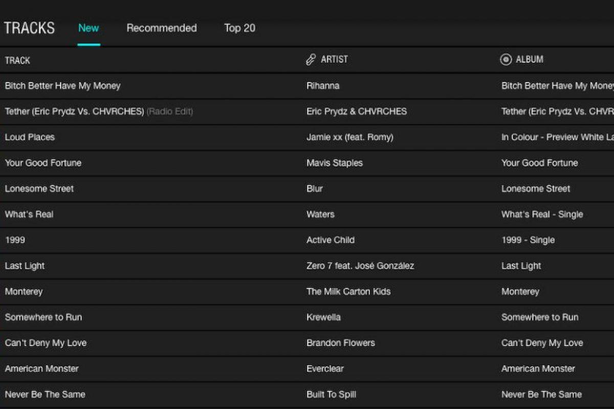Por tener un costo, Tidal tendrá exclusivas, como el reciente disco de Kanye West. Foto:tidal.com. Imagen Por: