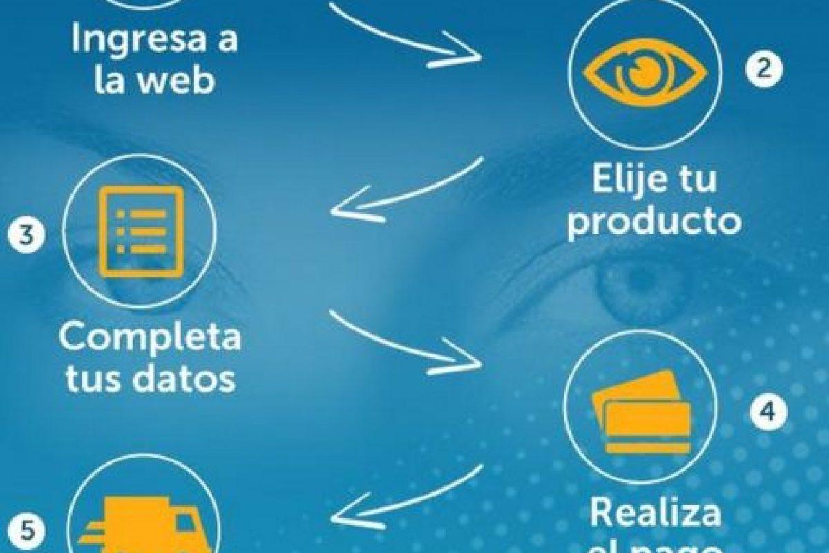 El proceso de compra en Lentesplus. Foto:Lentesplus. Imagen Por: