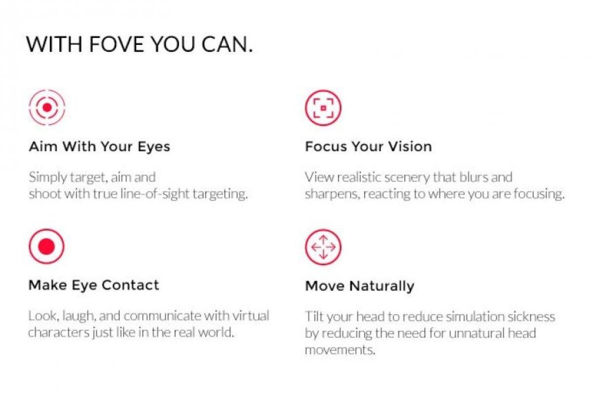 Las especificaciones de este estos lentes indican que nuestros ojos serán el principal control del sistema Foto:FOVE / Kickstarter. Imagen Por: