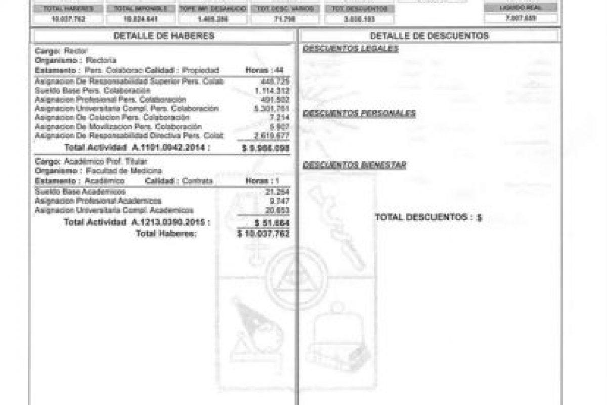 Total de haberes: $10.037.762. Total líquido legal: $7.079.457. Total real: $7.007.659 Foto:Reproducción. Imagen Por: