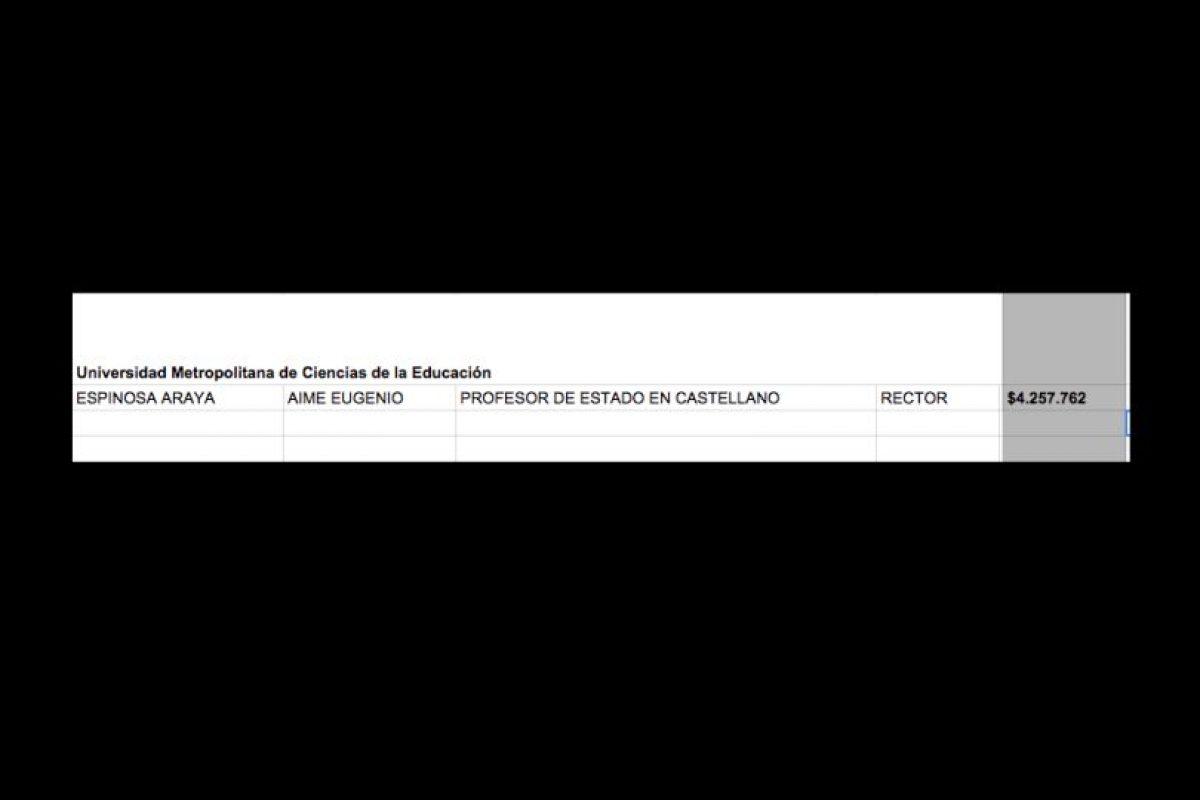 Rector Jaime Espinosa. Renta Bruta: $5.416.076. Renta líquida: $4.257.762 Foto:Reproducción. Imagen Por: