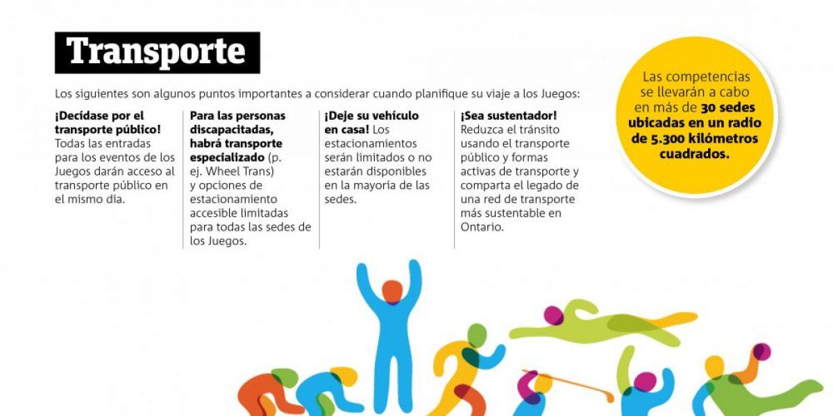 Infografía: Conoce todos los detalles de los Juegos Panamericanos