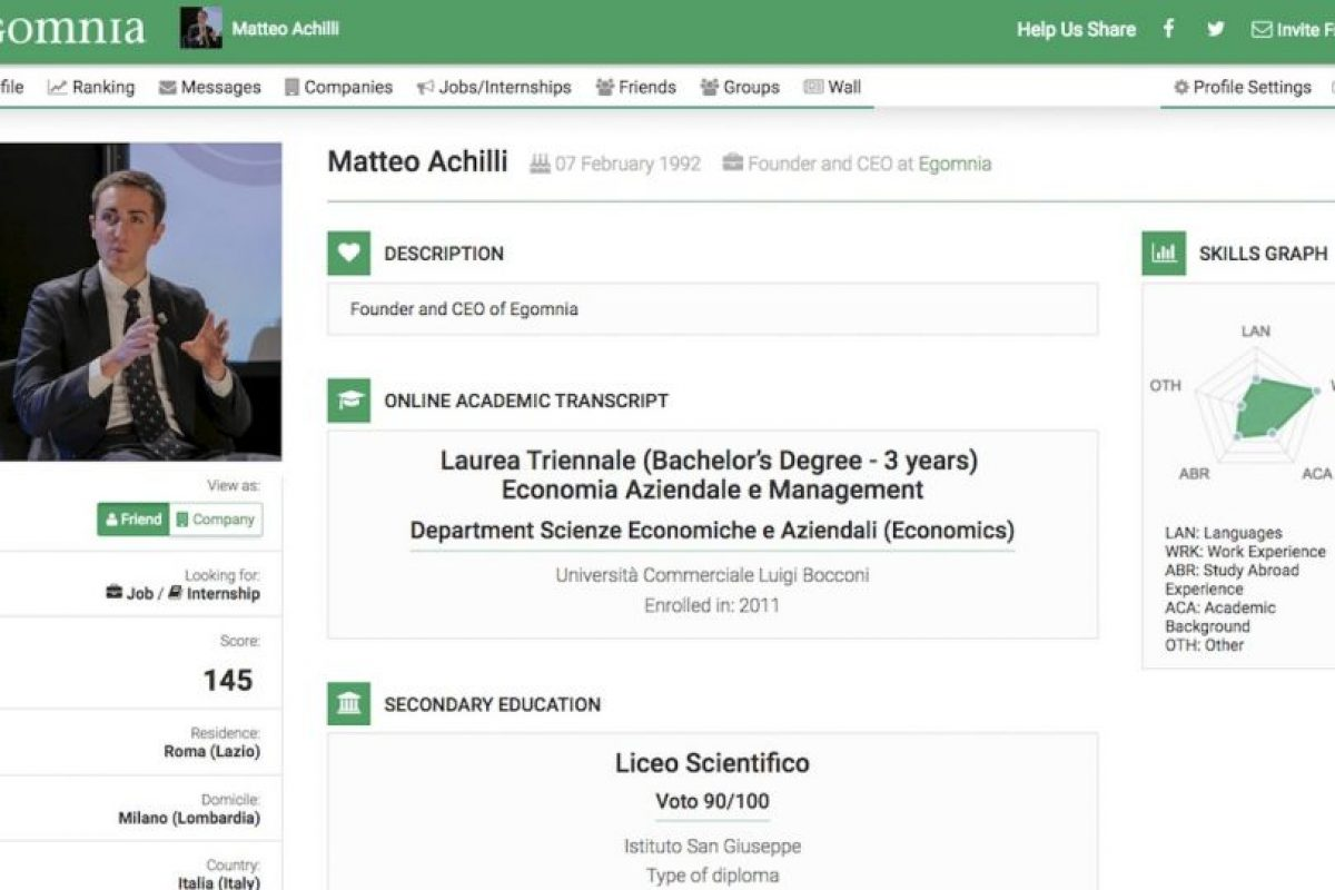 Desarrolló un algoritmo para su sitio Egomnia que rankea CV mientras estudiaba en la prestigiosa Universidad Bocconi de Milán. Foto:Matteo Achilli. Imagen Por: