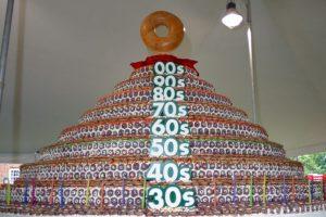 Pastel de donas más grande Foto:Getty images. Imagen Por: