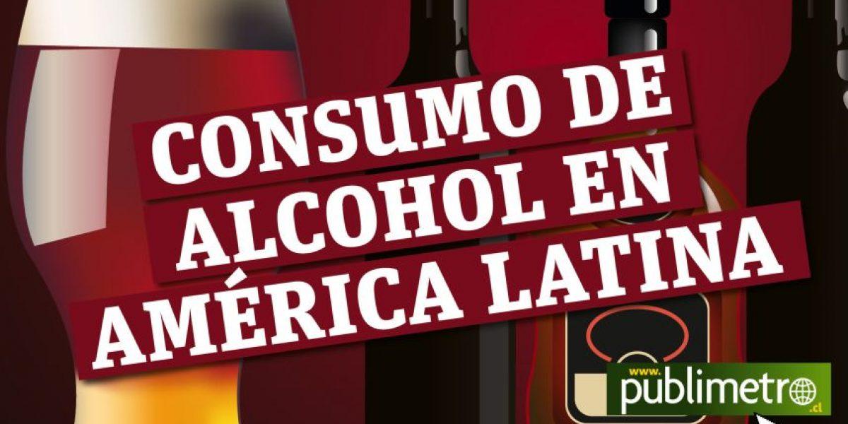 Infografía: consumo de alcohol en América Latina