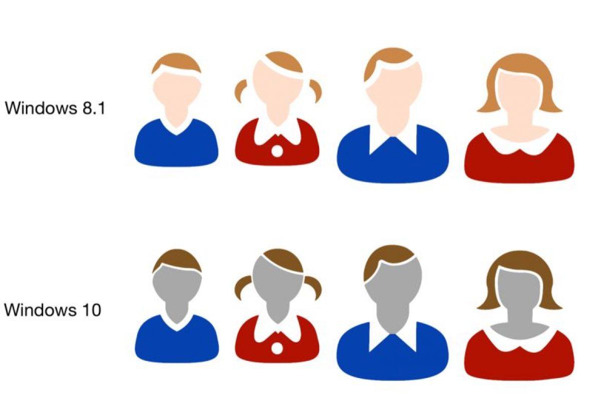 Por lo que los emoticones predeterminados serán de este color y no de rosa claro como en Windows 8 Foto:Emojipedia. Imagen Por: