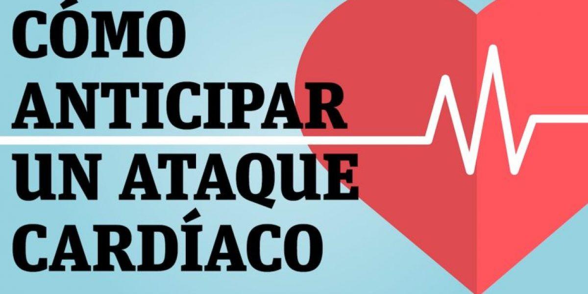 Infografía: cómo anticipar un ataque cardíaco