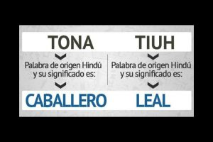 """Si probamos con un nombre menos común, como """"Tonatiuh"""", este es el resultado. Aunque la palabra tiene origen nahuatl, no hindú. Foto:eWikin.com. Imagen Por:"""