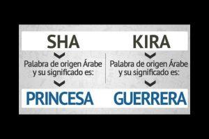 Mismo significado del nombre de la famosa Shakira. Foto:eWikin.com. Imagen Por:
