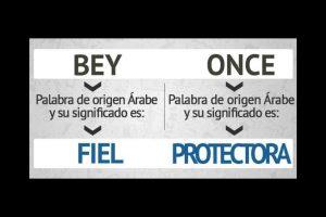 """Al menos """"Beyonce"""", no tiene tantos nombres con los que comparta significado. Foto:eWikin.com. Imagen Por:"""
