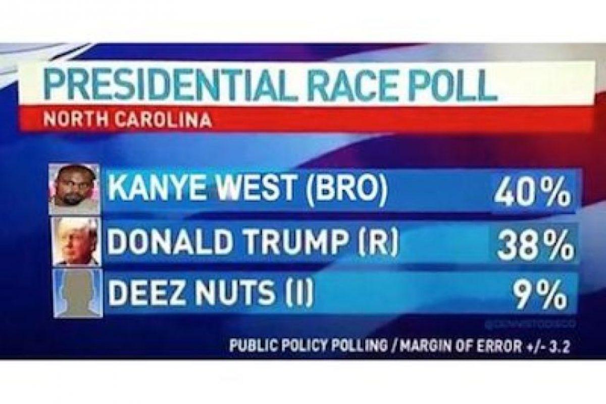 """Incluso se difundió una encuesta en la que derrota por dos puntos a Trump. En tercer lugar se encuentra el candidato independiente falso """"deez nuts"""" Foto:Instagram.com/explore/tags/kanyewest. Imagen Por:"""