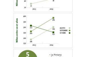 Foto:Infografías Publimetro Chile. Imagen Por: