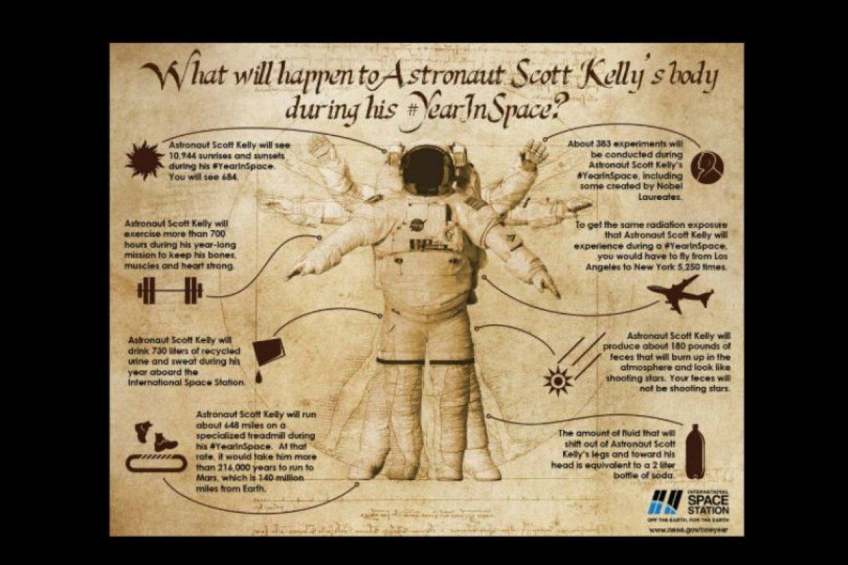 La misión que realizan ambos es para conocer los efectos sobre el humano tanto tiempo en el espacio. Foto:Vía nasa.gov. Imagen Por: