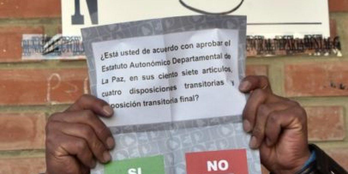 Cinco regiones de Bolivia rechazan la autonomía y oposición ve derrota de Morales