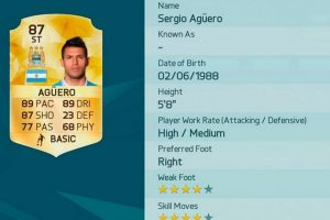 5.- Sergio Agüero (Argentina) Foto:EA Sports. Imagen Por: