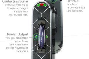 El dispositivo cuenta con bocinas, marcador de batería, indicador de encendido y un sonar que indica contacto con el suelo Foto:hoverboard.com. Imagen Por: