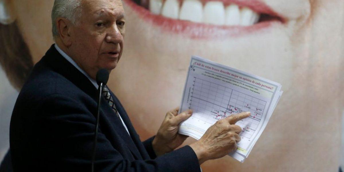 ¿Lagos candidato? Alberto Mayol analiza su aparición tras fallo de La Haya