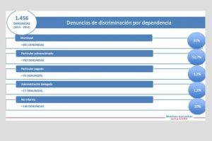 Foto:Superintendencia de Educación. Imagen Por: