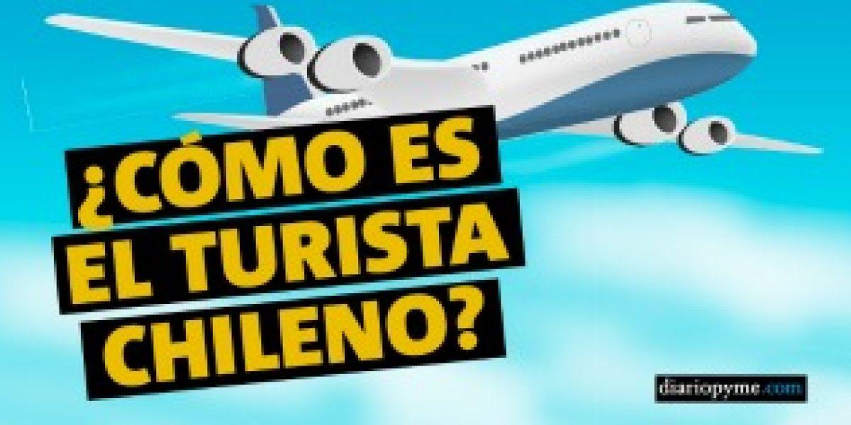 Infografía: ¿cómo son los turistas chilenos?