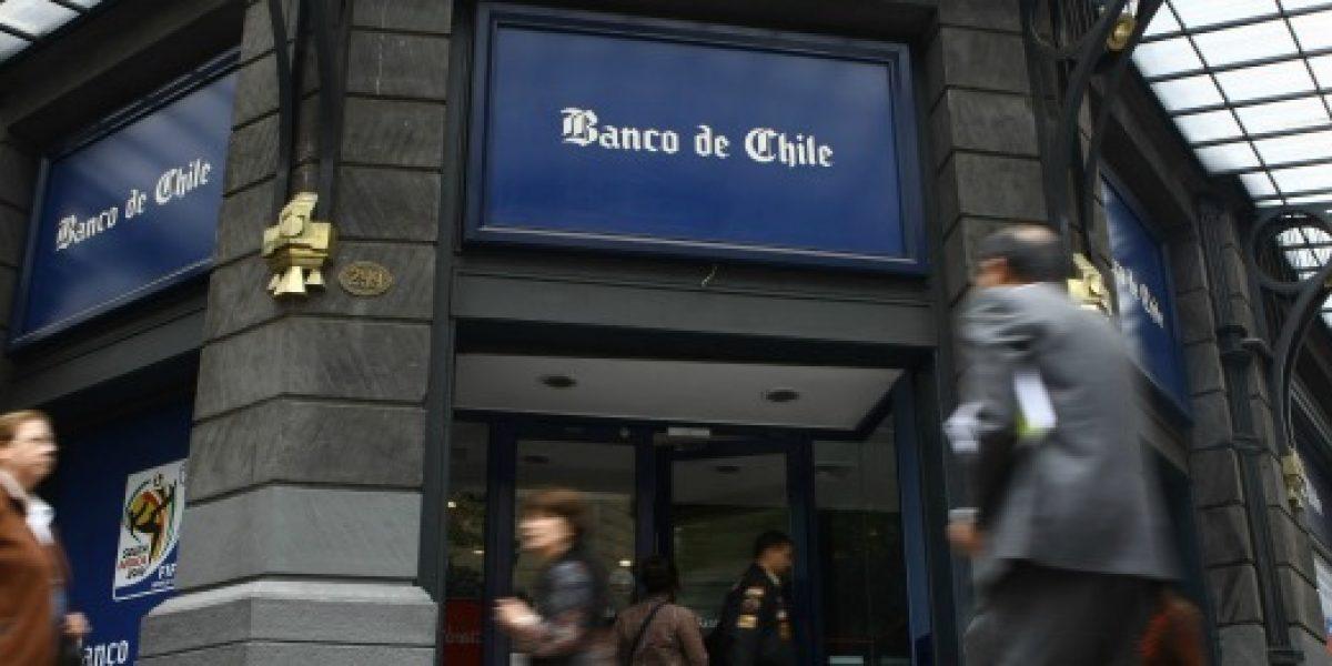 Utilidad del sistema bancario cae un 17% entre enero y septiembre