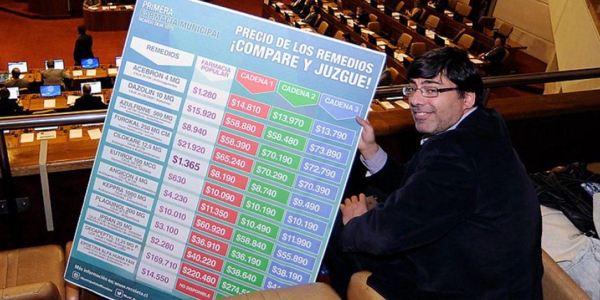 Farmacia Popular de Recoleta: !conoce la lista de medicamentos más baratos!