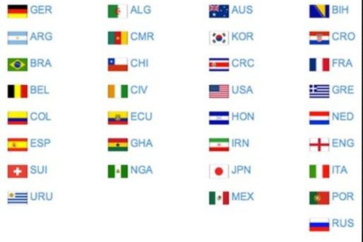 5- Emojis por el sorteo del Mundial de Brasil 2014. Foto:vía Twitter.com. Imagen Por: