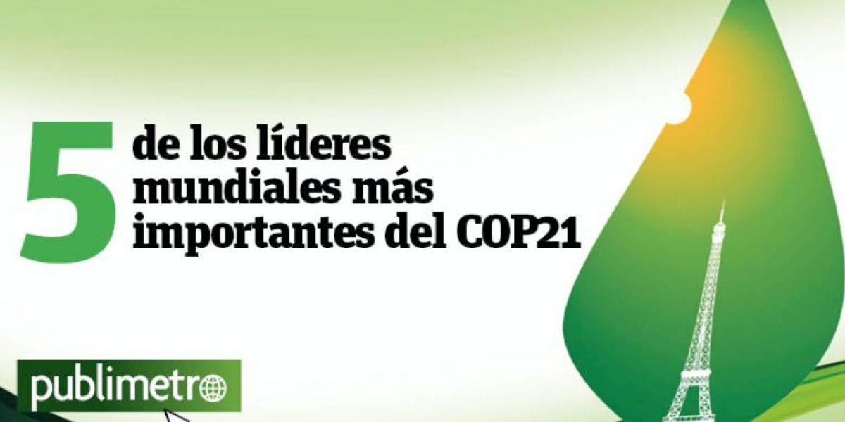 Infografía: 5 de los líderes mundiales más importantes del COP21