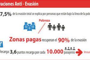 Foto:Alto Evasión. Imagen Por: