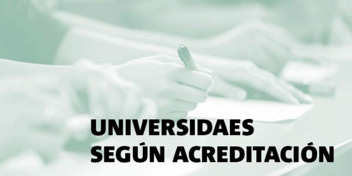 Infografía: Universidades según acreditación