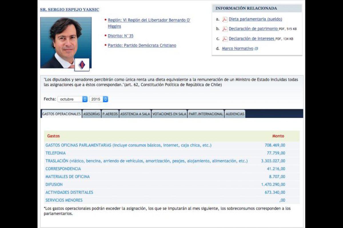 11Sergio Espejo (DC) Total: $6.282.808 Foto:Reproducción. Imagen Por: